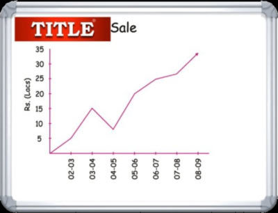 Title Display System Private Limited