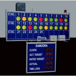 Wireless Display Boards