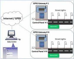 GSM Street Light Controller